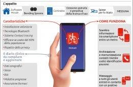 Immuni App: ecco le regole sui tracciamenti